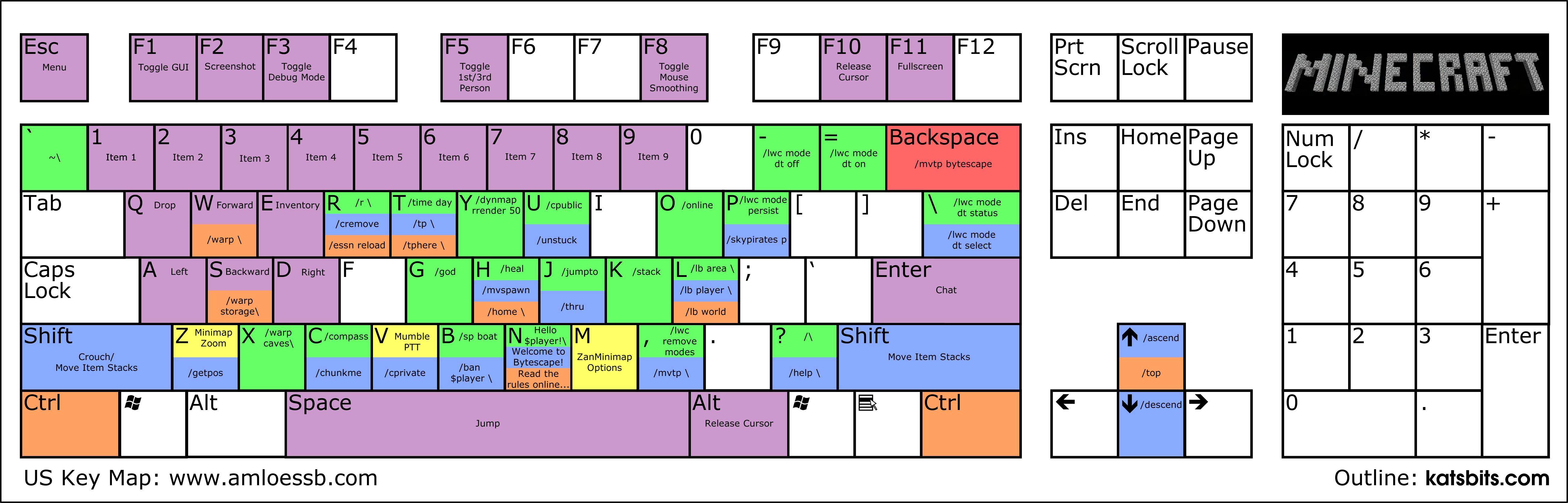 PowerSchool Learning : Minecraft EDU : Minecraft Basics